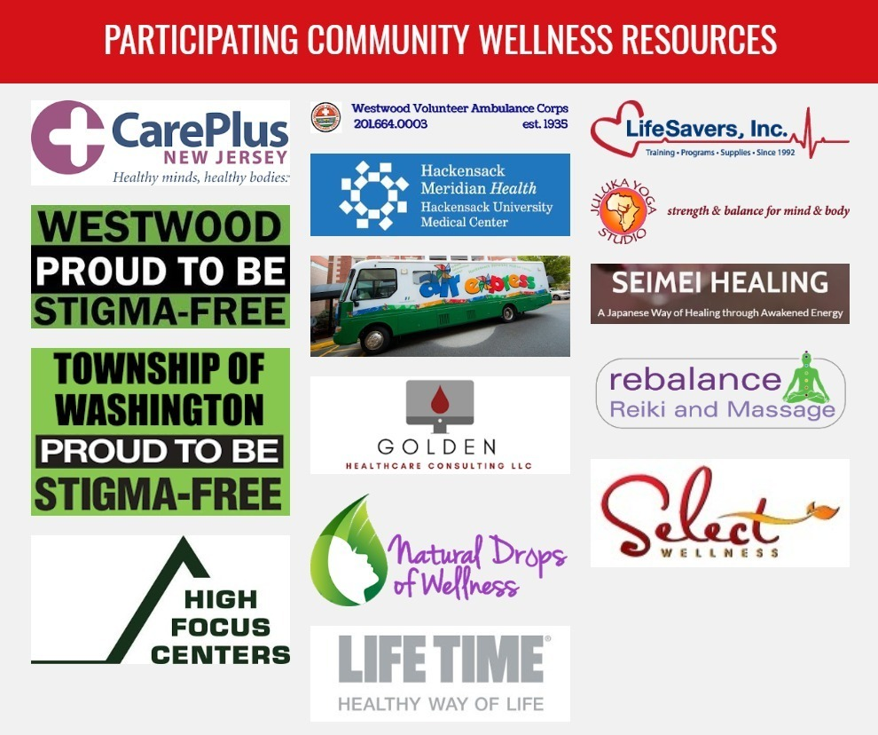 WRSD Wellness Resources
